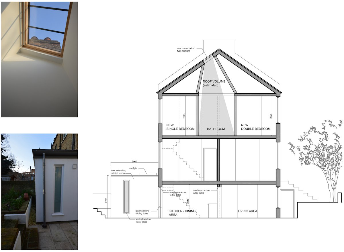 Architect designed house extension with full refurbishment Lewisham SE13 Design section Lewisham SE13 | House extension and full refurbishment